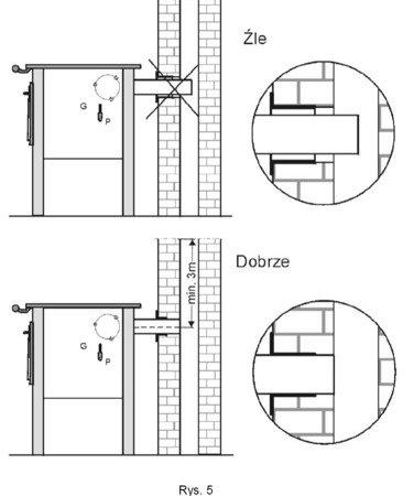 DOSTAWA GRATIS! 22774569 Kuchnia, angielka 6,5kW TK2-610 zwykła z termometrem, bez płaszcza wodnego (kolor: kremowy) - spełnia anty-smogowy EkoProjekt