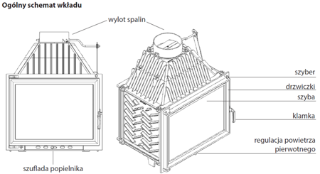 DOSTAWA GRATIS! 30040900 Wkład kominkowy 8kW Maja (prawa boczna szyba) - spełnia anty-smogowy EkoProjekt