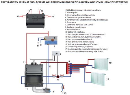 DOSTAWA GRATIS! 30065531 Wkład kominkowy 14kW AQUARIO A14 PW GLASS z płaszczem wodnym, wężownicą (szyba prosta) - spełnia anty-smogowy EkoProjekt