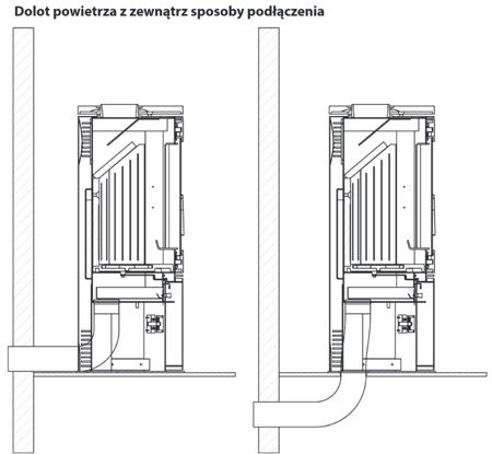 DOSTAWA GRATIS! 30065536 Piec wolnostojący koza 10kW AB (z panelami kaflowymi - krem) - spełnia anty-smogowy EkoProjekt
