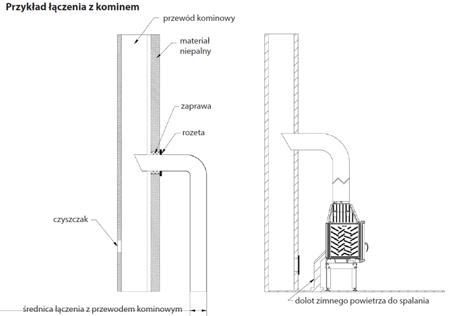 Wkład kominkowy 11kW Blanka 670/570 BS (prawa boczna szyba bez szprosa) - spełnia anty-smogowy EkoProjekt 30040870