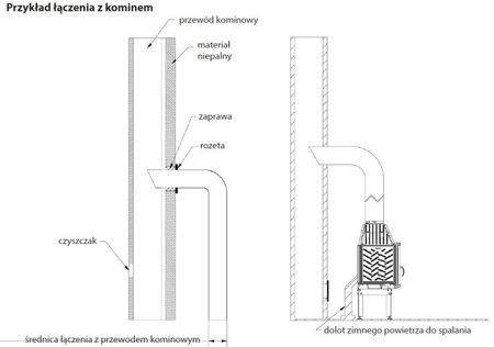 Wkład kominkowy 14kW Lucy BS (lewa boczna szyba bez szprosa) - spełnia anty-smogowy EkoProjekt 30063875